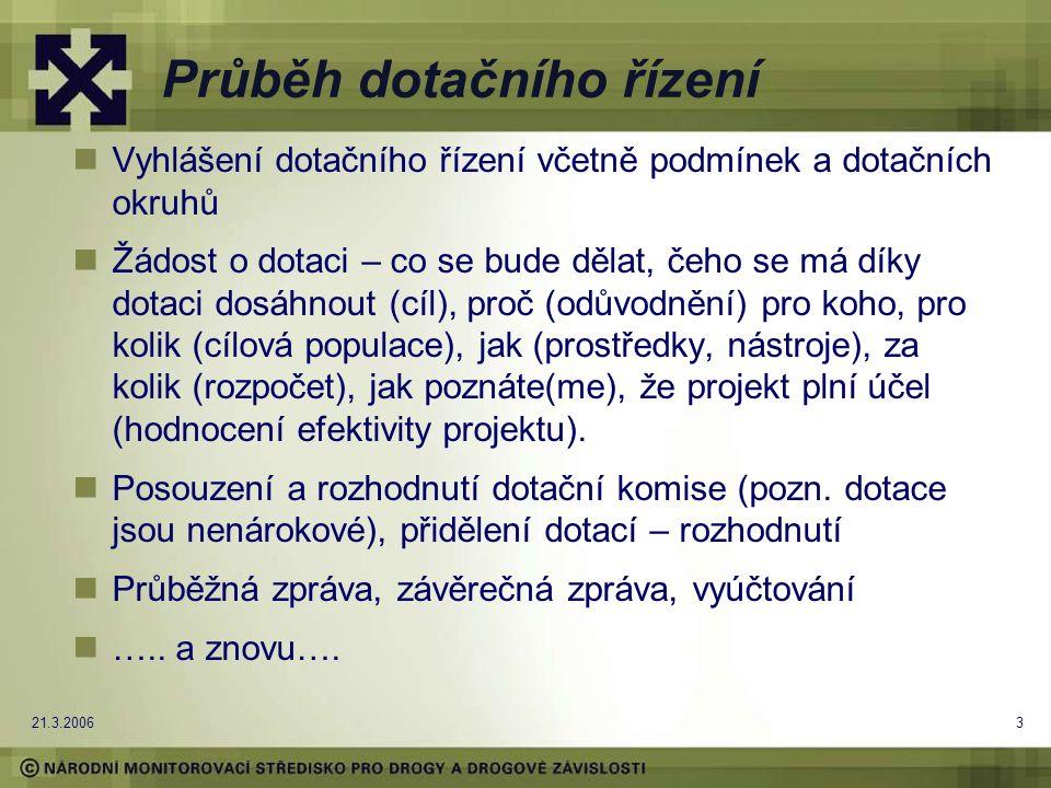 21.3.20063 Průběh dotačního řízení Vyhlášení dotačního řízení včetně podmínek a dotačních okruhů Žádost o dotaci – co se bude dělat, čeho se má díky dotaci dosáhnout (cíl), proč (odůvodnění) pro koho, pro kolik (cílová populace), jak (prostředky, nástroje), za kolik (rozpočet), jak poznáte(me), že projekt plní účel (hodnocení efektivity projektu).