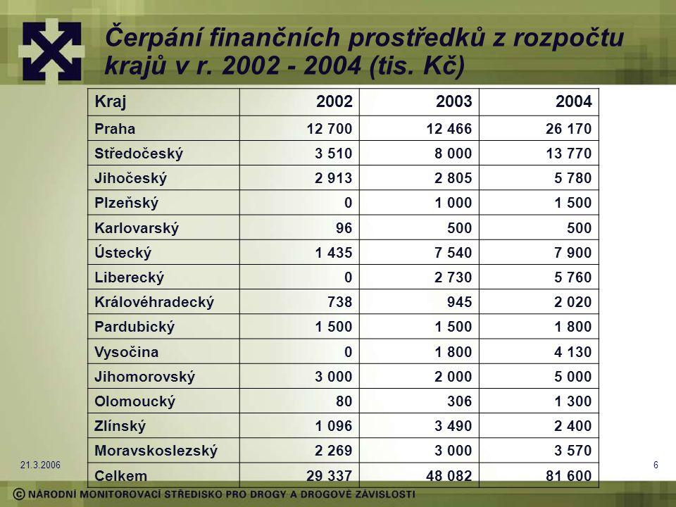21.3.20066 Čerpání finančních prostředků z rozpočtu krajů v r.