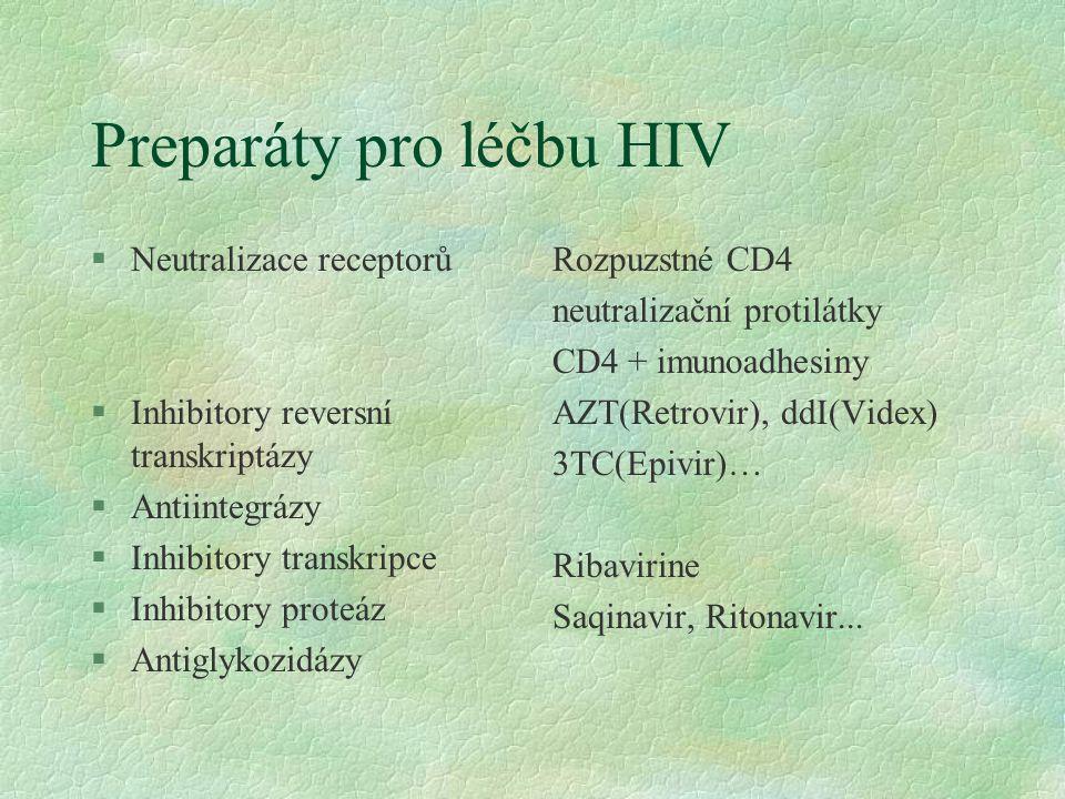 Preparáty pro léčbu HIV §Neutralizace receptorů §Inhibitory reversní transkriptázy §Antiintegrázy §Inhibitory transkripce §Inhibitory proteáz §Antiglykozidázy Rozpuzstné CD4 neutralizační protilátky CD4 + imunoadhesiny AZT(Retrovir), ddI(Videx) 3TC(Epivir)… Ribavirine Saqinavir, Ritonavir...