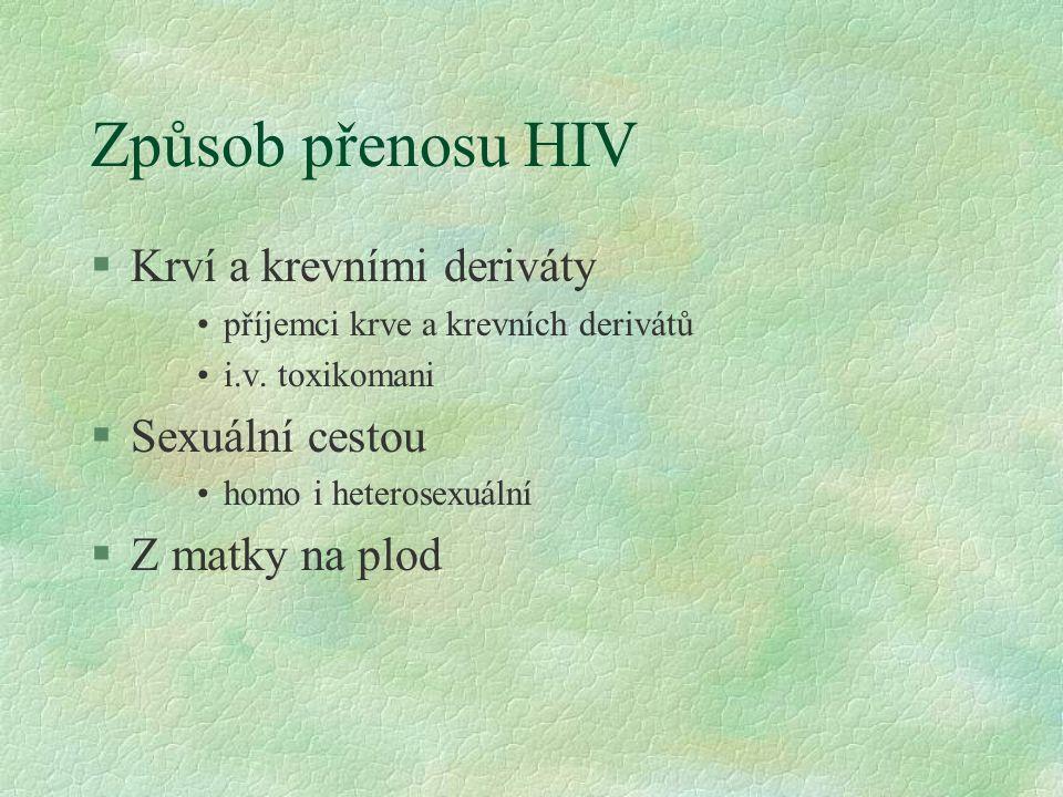 Způsob přenosu HIV §Krví a krevními deriváty příjemci krve a krevních derivátů i.v. toxikomani §Sexuální cestou homo i heterosexuální §Z matky na plod