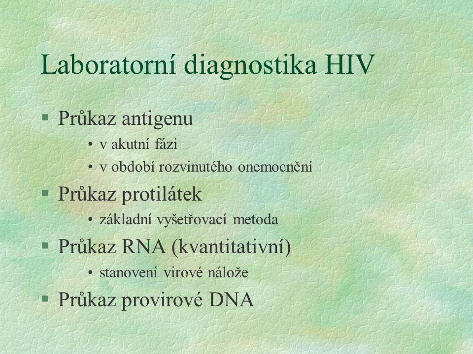 Laboratorní diagnostika HIV §Průkaz antigenu v akutní fázi v období rozvinutého onemocnění §Průkaz protilátek základní vyšetřovací metoda §Průkaz RNA (kvantitativní) stanovení virové nálože §Průkaz provirové DNA