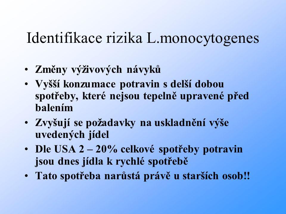Identifikace rizika L.