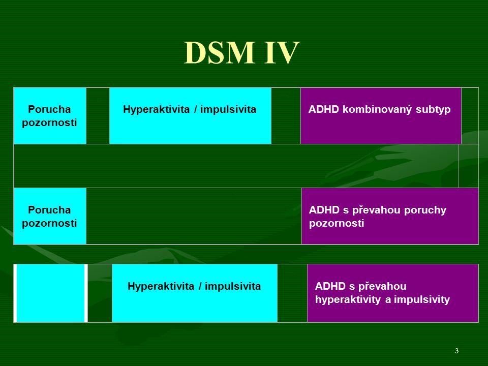 3 DSM IV Porucha pozornosti + Hyperaktivita / impulsivita  ADHD kombinovaný subtyp Porucha pozornosti  ADHD s převahou poruchy pozornosti Hyperaktivita / impulsivita  ADHD s převahou hyperaktivity a impulsivity