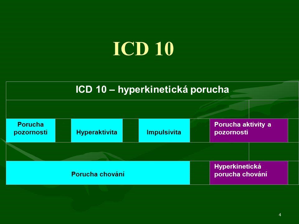 4 ICD 10 – hyperkinetická porucha Porucha pozornosti + Hyperaktivita + Impulsivita  Porucha aktivity a pozornosti + Porucha chování  Hyperkinetická porucha chování ICD 10