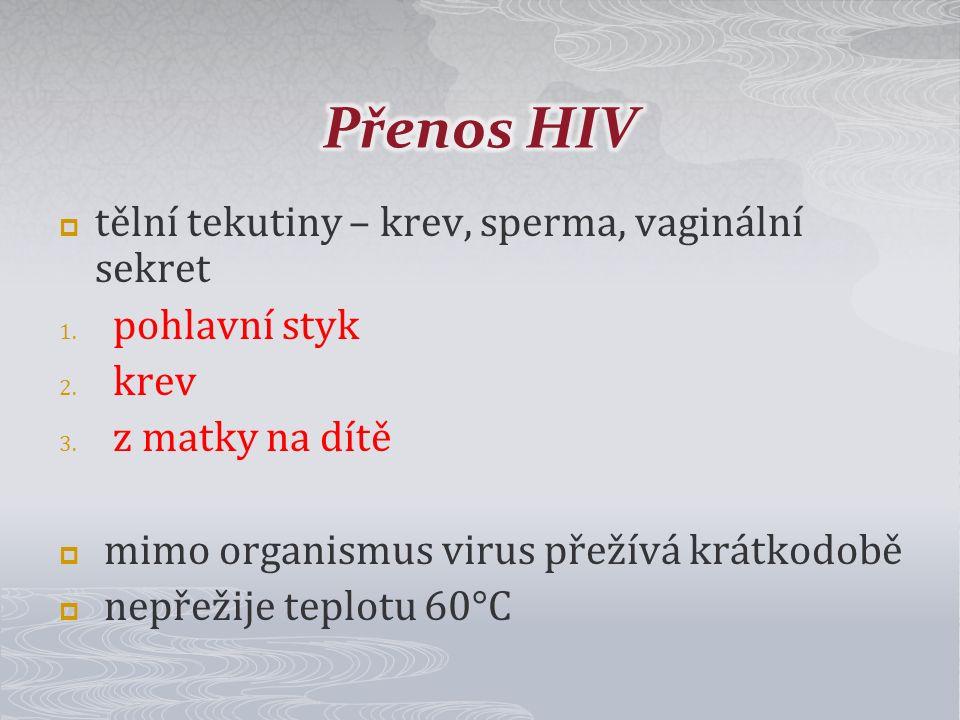  tělní tekutiny – krev, sperma, vaginální sekret 1. pohlavní styk 2. krev 3. z matky na dítě  mimo organismus virus přežívá krátkodobě  nepřežije t