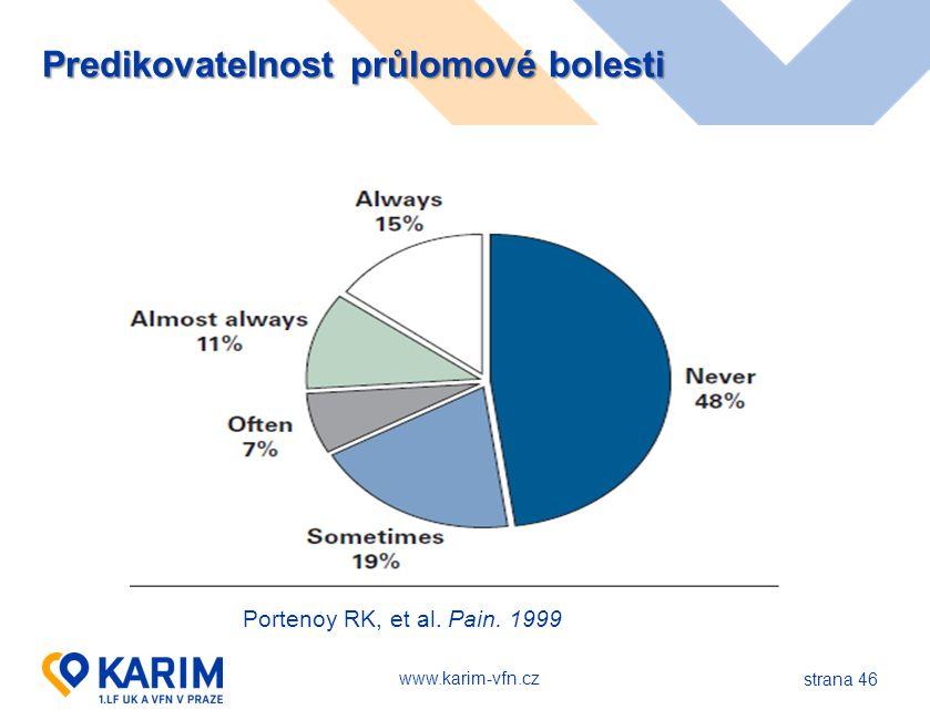 www.karim-vfn.cz Predikovatelnost průlomové bolesti strana 46 Portenoy RK, et al. Pain. 1999