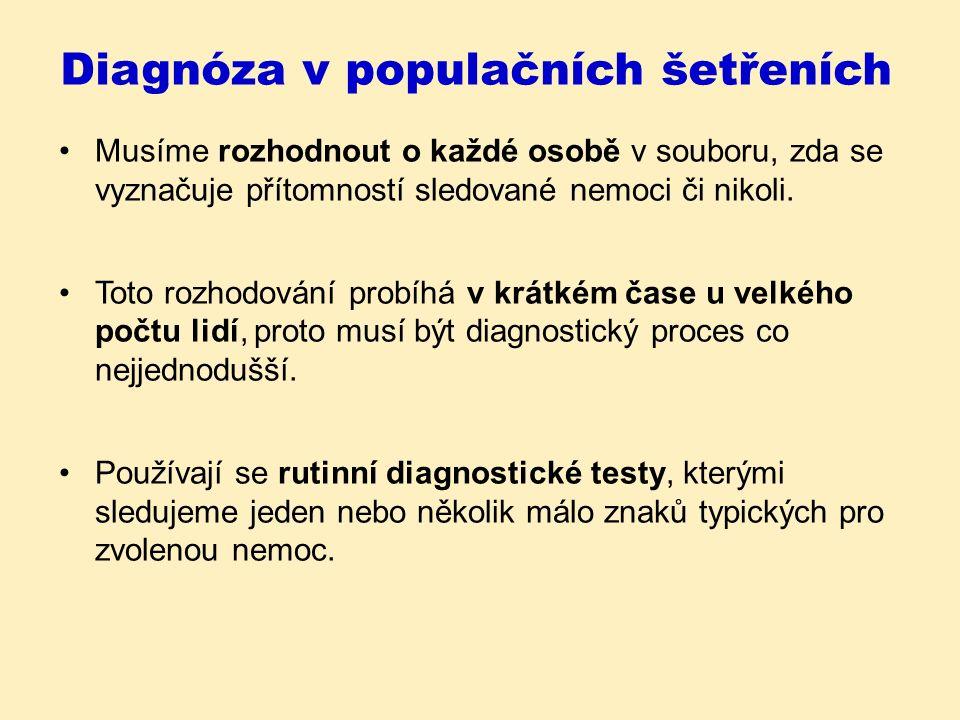 Diagnóza v populačních šetřeních Musíme rozhodnout o každé osobě v souboru, zda se vyznačuje přítomností sledované nemoci či nikoli.
