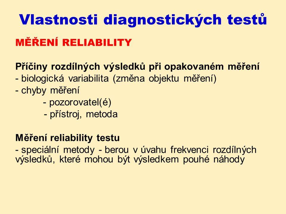 Vlastnosti diagnostických testů MĚŘENÍ RELIABILITY Příčiny rozdílných výsledků při opakovaném měření - biologická variabilita (změna objektu měření) - chyby měření - pozorovatel(é) - přístroj, metoda Měření reliability testu - speciální metody - berou v úvahu frekvenci rozdílných výsledků, které mohou být výsledkem pouhé náhody