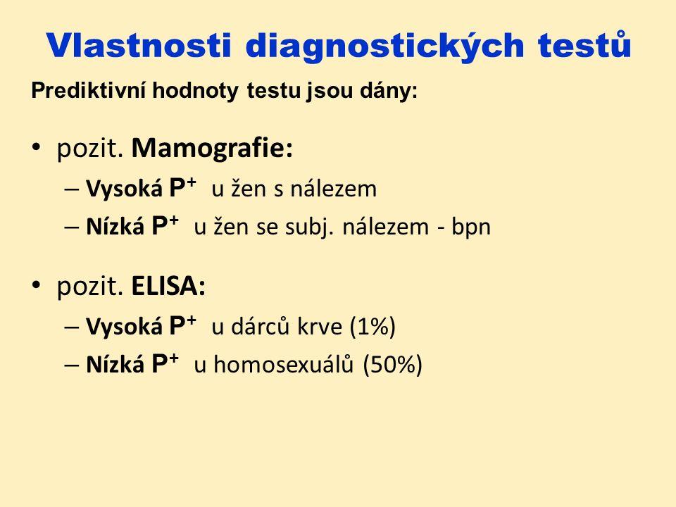 Prediktivní hodnoty testu jsou dány: pozit.