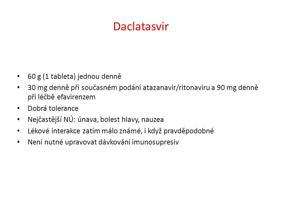 Daclatasvir 60 g (1 tableta) jednou denně 30 mg denně při současném podání atazanavir/ritonaviru a 90 mg denně při léčbě efavirenzem Dobrá tolerance Nejčastější NÚ: únava, bolest hlavy, nauzea Lékové interakce zatím málo známé, i když pravděpodobné Není nutné upravovat dávkování imunosupresiv