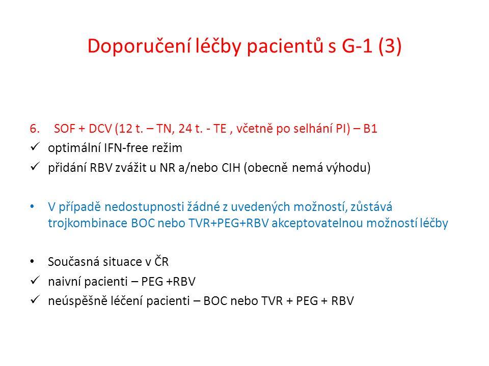 Doporučení léčby pacientů s G-1 (3) 6.SOF + DCV (12 t. – TN, 24 t. - TE, včetně po selhání PI) – B1 optimální IFN-free režim přidání RBV zvážit u NR a