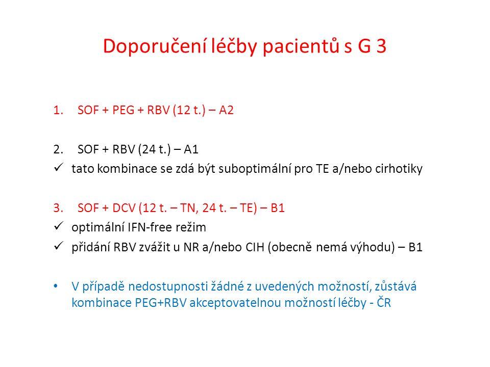 Doporučení léčby pacientů s G 3 1.SOF + PEG + RBV (12 t.) – A2 2.SOF + RBV (24 t.) – A1 tato kombinace se zdá být suboptimální pro TE a/nebo cirhotiky