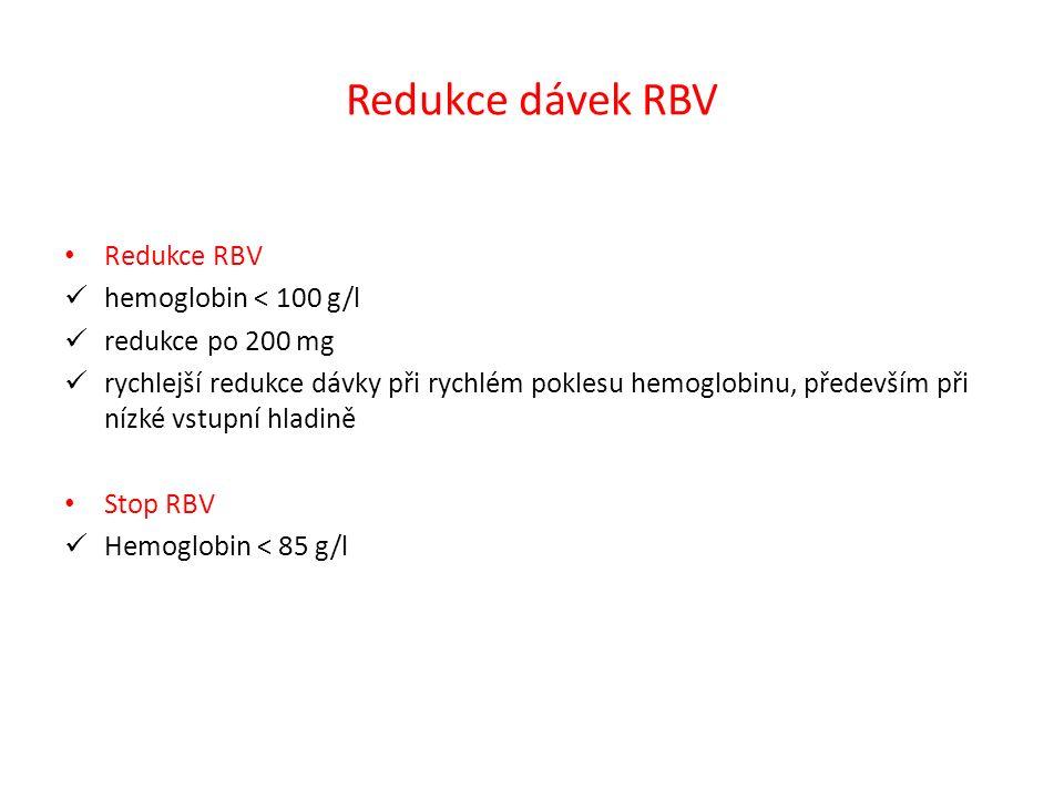 Redukce dávek RBV Redukce RBV hemoglobin < 100 g/l redukce po 200 mg rychlejší redukce dávky při rychlém poklesu hemoglobinu, především při nízké vstupní hladině Stop RBV Hemoglobin < 85 g/l