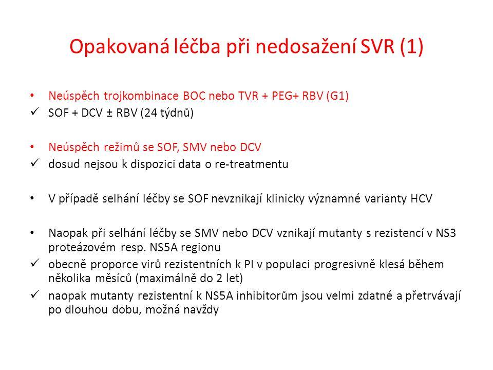 Opakovaná léčba při nedosažení SVR (1) Neúspěch trojkombinace BOC nebo TVR + PEG+ RBV (G1) SOF + DCV ± RBV (24 týdnů) Neúspěch režimů se SOF, SMV nebo DCV dosud nejsou k dispozici data o re-treatmentu V případě selhání léčby se SOF nevznikají klinicky významné varianty HCV Naopak při selhání léčby se SMV nebo DCV vznikají mutanty s rezistencí v NS3 proteázovém resp.