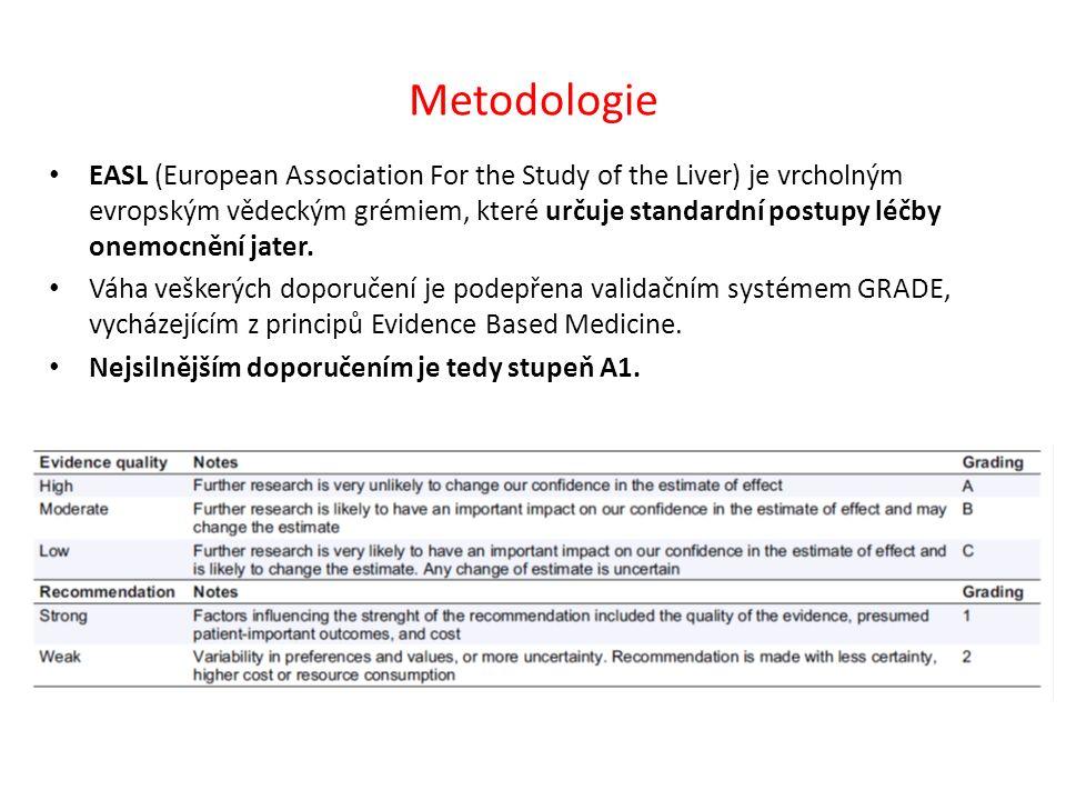 Metodologie EASL (European Association For the Study of the Liver) je vrcholným evropským vědeckým grémiem, které určuje standardní postupy léčby onem