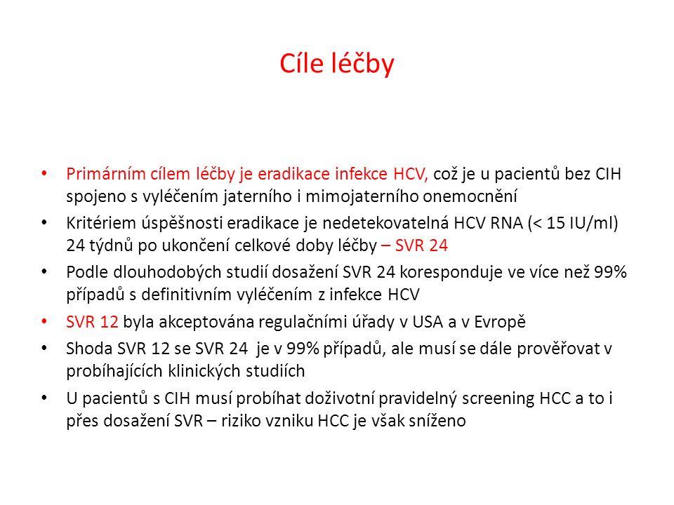 Cíle léčby Primárním cílem léčby je eradikace infekce HCV, což je u pacientů bez CIH spojeno s vyléčením jaterního i mimojaterního onemocnění Kritériem úspěšnosti eradikace je nedetekovatelná HCV RNA (< 15 IU/ml) 24 týdnů po ukončení celkové doby léčby – SVR 24 Podle dlouhodobých studií dosažení SVR 24 koresponduje ve více než 99% případů s definitivním vyléčením z infekce HCV SVR 12 byla akceptována regulačními úřady v USA a v Evropě Shoda SVR 12 se SVR 24 je v 99% případů, ale musí se dále prověřovat v probíhajících klinických studiích U pacientů s CIH musí probíhat doživotní pravidelný screening HCC a to i přes dosažení SVR – riziko vzniku HCC je však sníženo