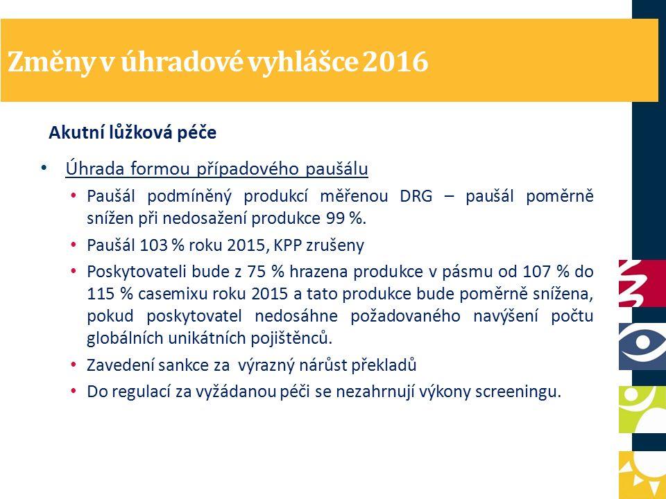 Změny v úhradové vyhlášce 2016 Akutní lůžková péče Úhrada formou případového paušálu Paušál podmíněný produkcí měřenou DRG – paušál poměrně snížen při nedosažení produkce 99 %.