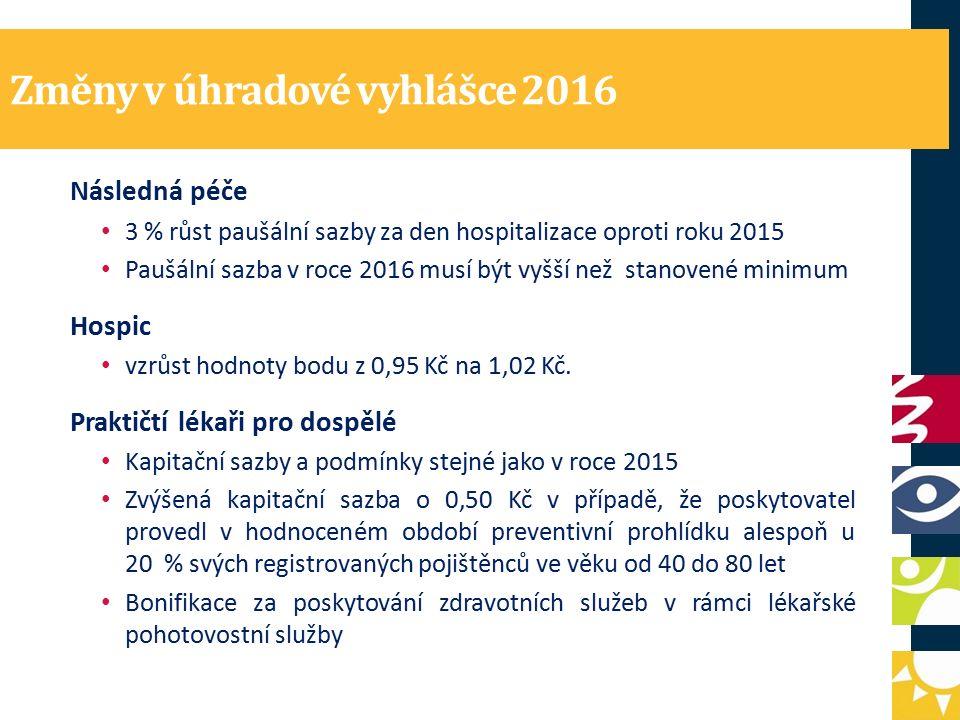 Změny v úhradové vyhlášce 2016 Následná péče 3 % růst paušální sazby za den hospitalizace oproti roku 2015 Paušální sazba v roce 2016 musí být vyšší než stanovené minimum Hospic vzrůst hodnoty bodu z 0,95 Kč na 1,02 Kč.