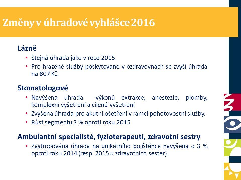 Změny v úhradové vyhlášce 2016 Lázně Stejná úhrada jako v roce 2015.
