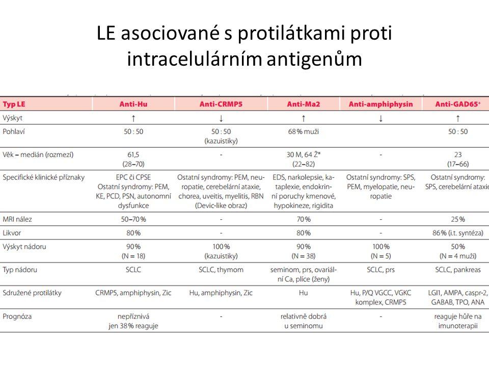 LE asociované s protilátkami proti intracelulárním antigenům