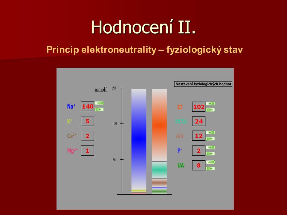 Hodnocení II. Princip elektroneutrality – fyziologický stav