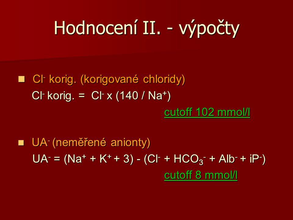 Hodnocení II. - výpočty Cl - korig. (korigované chloridy) Cl - korig.