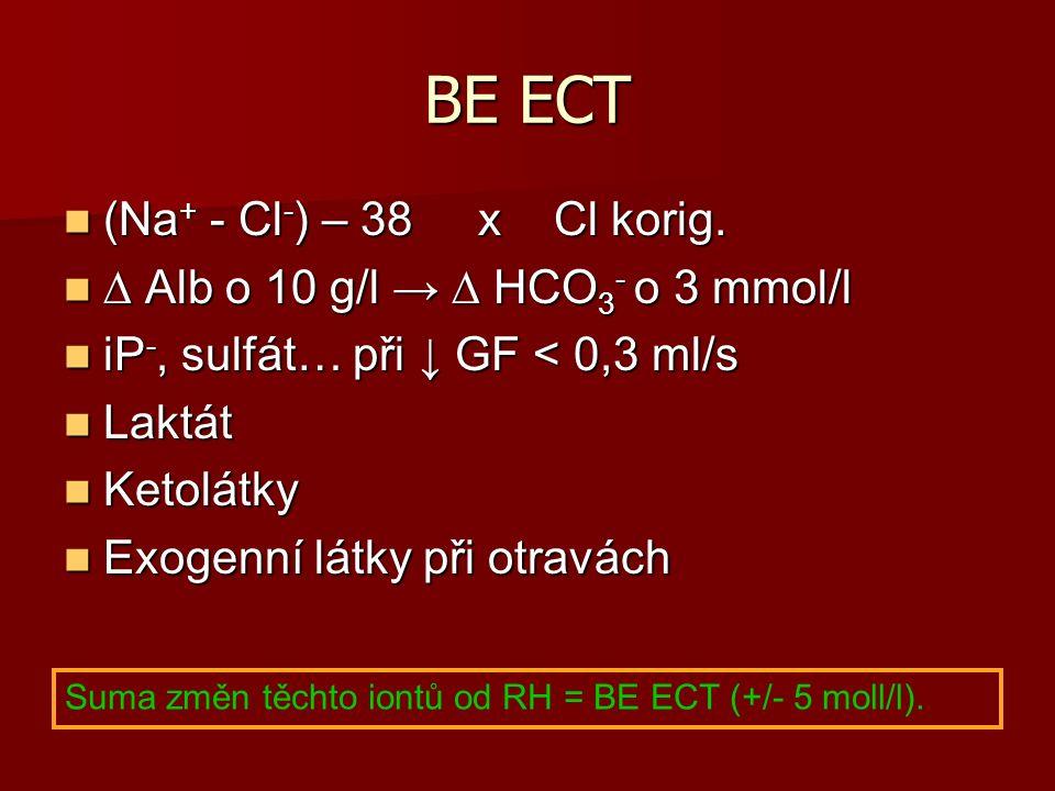 BE ECT (Na + - Cl - ) – 38 x Cl korig. (Na + - Cl - ) – 38 x Cl korig.