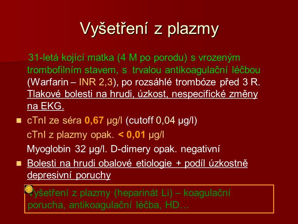 Vyšetření z plazmy 31-letá kojící matka (4 M po porodu) s vrozeným trombofilním stavem, s trvalou antikoagulační léčbou (Warfarin – INR 2,3), po rozsáhlé trombóze před 3 R.