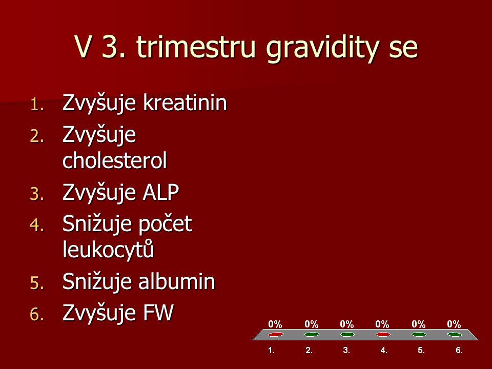 V 3. trimestru gravidity se 1. Zvyšuje kreatinin 2.