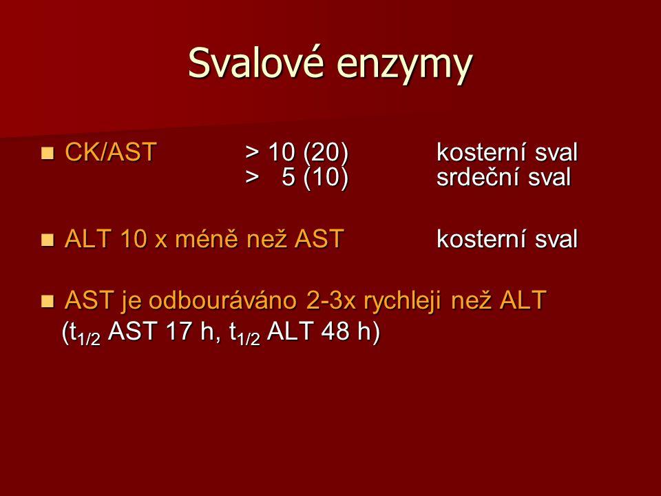 Svalové enzymy CK/AST > 10 (20) kosterní sval > 5 (10)srdeční sval CK/AST > 10 (20) kosterní sval > 5 (10)srdeční sval ALT 10 x méně než ASTkosterní sval ALT 10 x méně než ASTkosterní sval AST je odbouráváno 2-3x rychleji než ALT AST je odbouráváno 2-3x rychleji než ALT (t 1/2 AST 17 h, t 1/2 ALT 48 h) (t 1/2 AST 17 h, t 1/2 ALT 48 h)