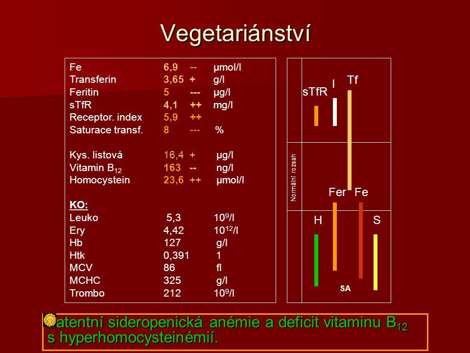 Normální rozsah sTfR H Fer Tf Fe S SA I Vegetariánství Fe 6,9 -- µmol/l Transferin 3,65 + g/l Feritin 5 --- µg/l sTfR 4,1 ++ mg/l Receptor.