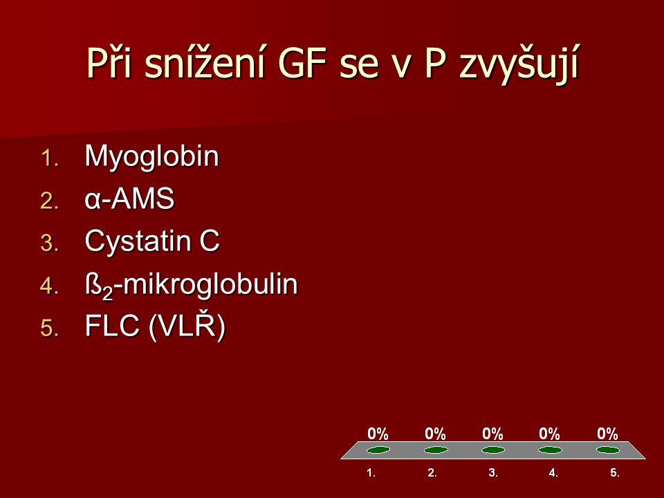Při snížení GF se v P zvyšují 1. Myoglobin 2. α-AMS 3.