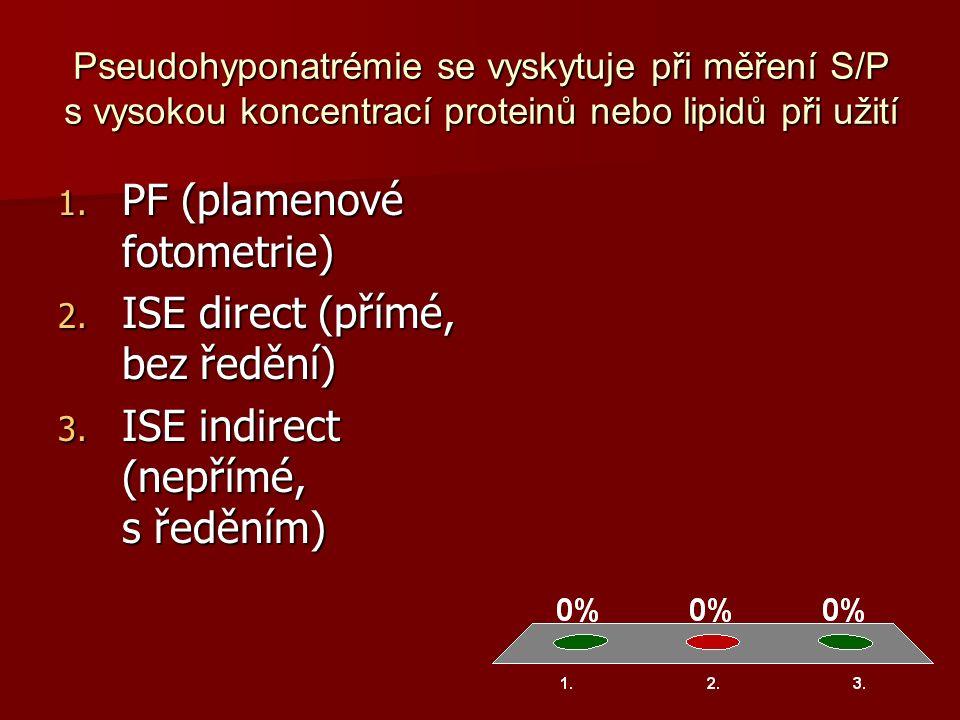 Pseudohyponatrémie se vyskytuje při měření S/P s vysokou koncentrací proteinů nebo lipidů při užití 1.