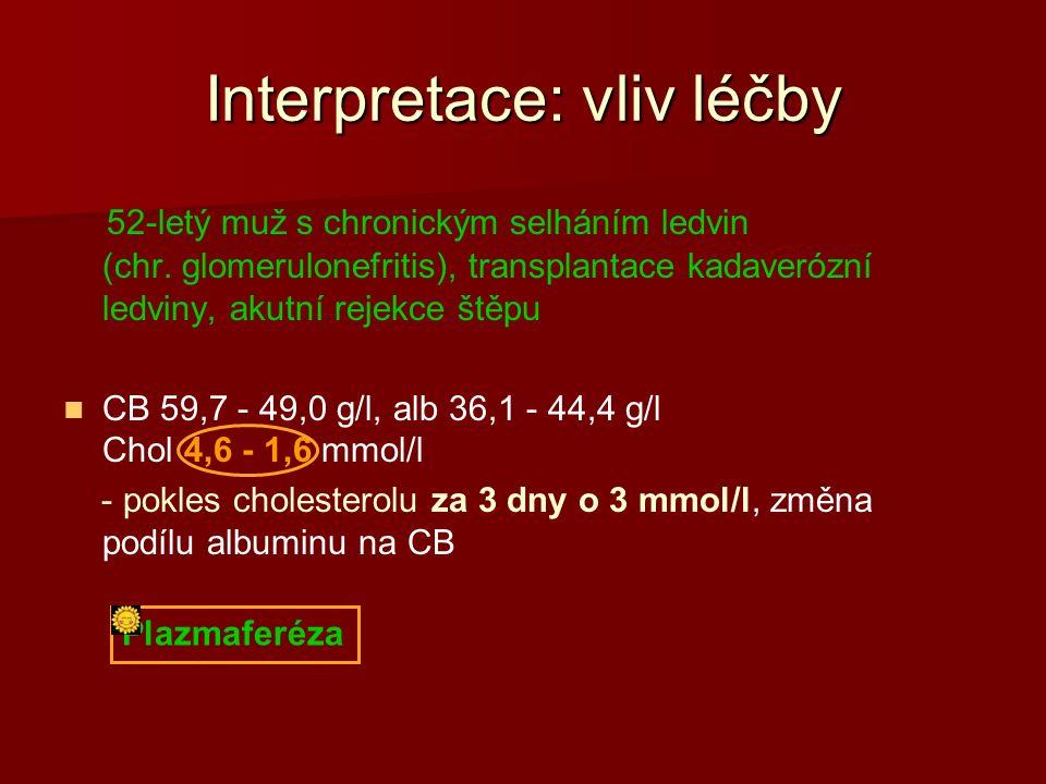 Interpretace: vliv léčby 52-letý muž s chronickým selháním ledvin (chr.