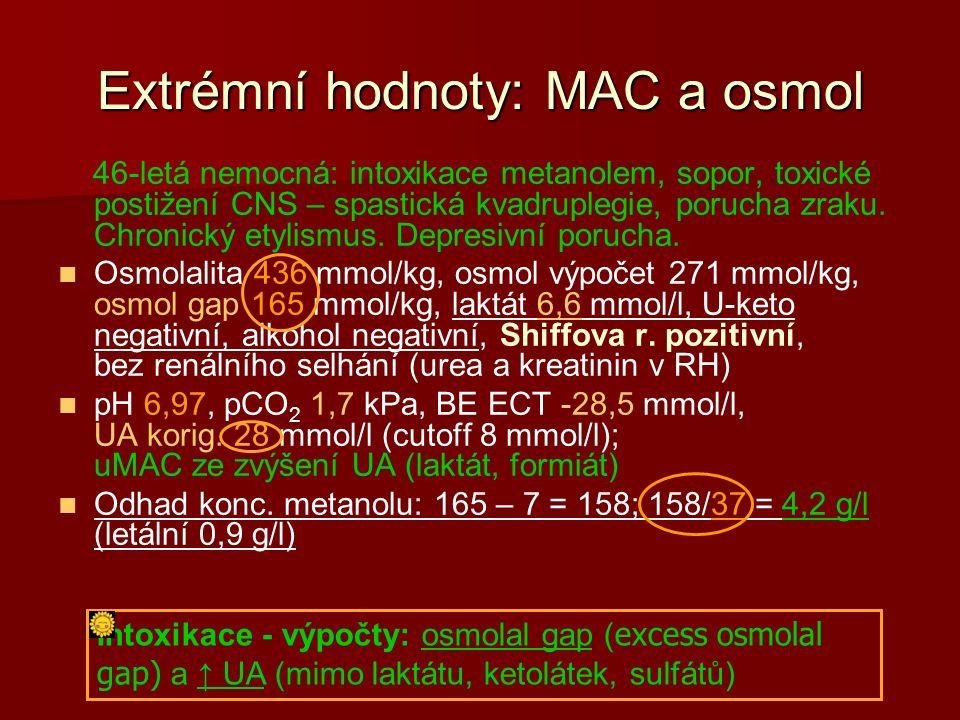 Extrémní hodnoty: MAC a osmol 46-letá nemocná: intoxikace metanolem, sopor, toxické postižení CNS – spastická kvadruplegie, porucha zraku.