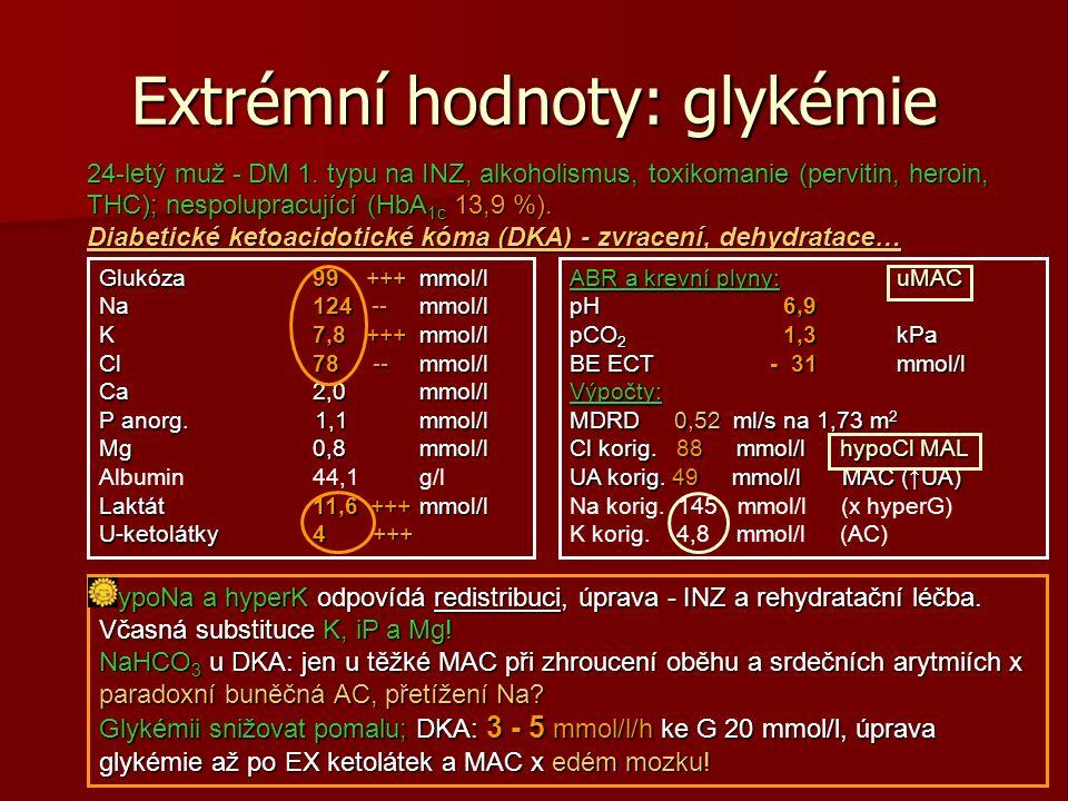 Extrémní hodnoty: glykémie 24-letý muž - DM 1.