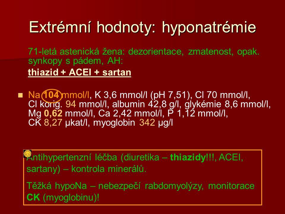 Extrémní hodnoty: hyponatrémie 71-letá astenická žena: dezorientace, zmatenost, opak.