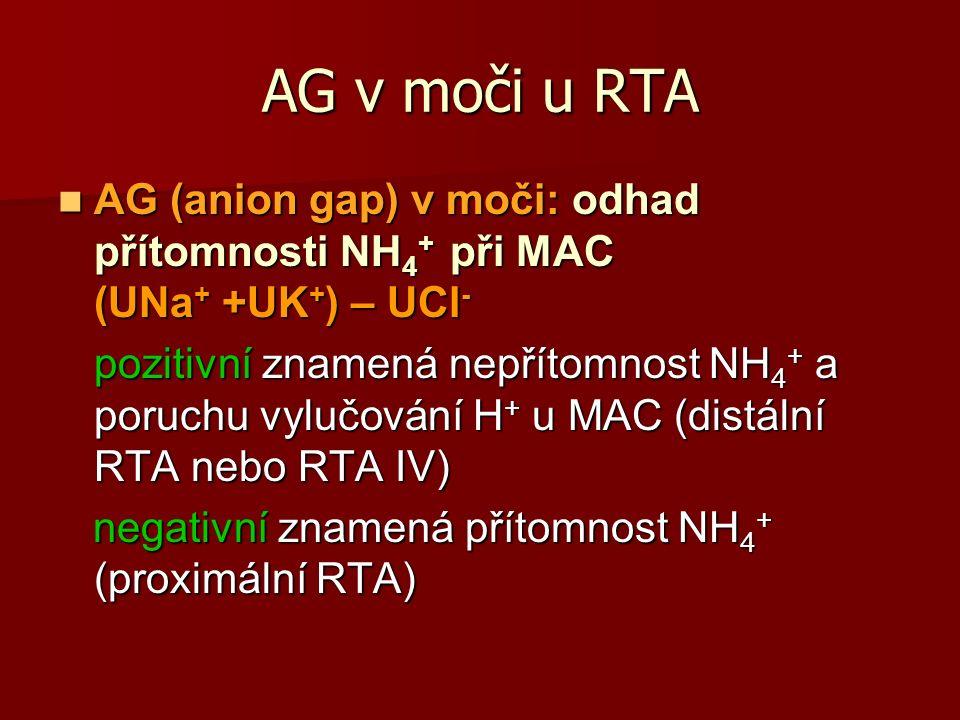 AG v moči u RTA AG (anion gap) v moči: odhad přítomnosti NH 4 + při MAC (UNa + +UK + ) – UCl - AG (anion gap) v moči: odhad přítomnosti NH 4 + při MAC (UNa + +UK + ) – UCl - pozitivní znamená nepřítomnost NH 4 + a poruchu vylučování H + u MAC (distální RTA nebo RTA IV) negativní znamená přítomnost NH 4 + (proximální RTA) negativní znamená přítomnost NH 4 + (proximální RTA)