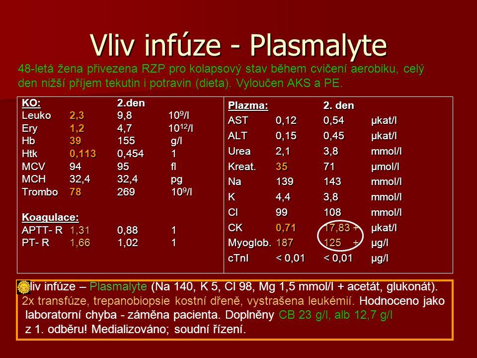 Mikroproteiny a snížená GF 39-letý muž: chronické selhání ledvin, chronická glomerulonefritis, transplantace kadaverózní ledviny, dysfunkce štěpu, urémie – zvracení, bolest břicha… Urea 13,9 mmol/l Kreatinin 910 µmol/l    -AMS 3,15µkat/l   MDRD 0,12 ml/s na 1,73 m 2 ↓ GF – ↓ C AMS - ↑S α-AMS 2-3x Dezinterpretace (zvýšené hodnoty - retence) mikroproteinů při ↓ GF (S-kreat.