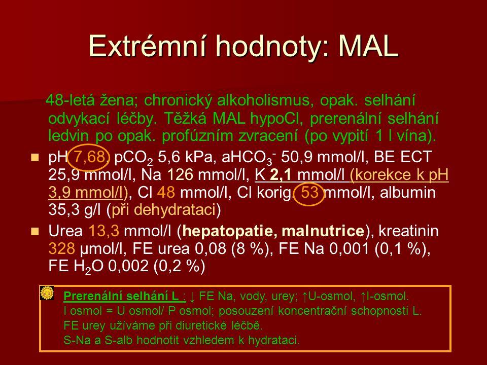 Extrémní hodnoty: MAL 48-letá žena; chronický alkoholismus, opak.