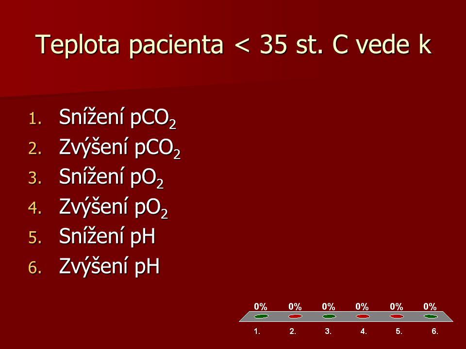 Teplota pacienta < 35 st. C vede k 1. Snížení pCO 2 2.