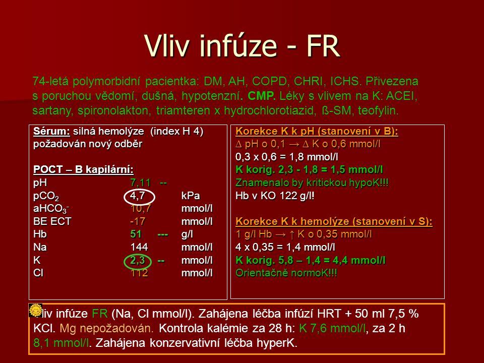 Vliv infúze - FR Sérum: silná hemolýze (index H 4) požadován nový odběr POCT – B kapilární: pH 7,11 -- pCO 2 4,7 kPa aHCO 3 - 10,7 mmol/l BE ECT-17 mmol/l Hb51 --- g/l Na144 mmol/l K2,3 -- mmol/l Cl112 mmol/l Korekce K k pH (stanovení v B): ∆ pH o 0,1 → ∆ K o 0,6 mmol/l 0,3 x 0,6 = 1,8 mmol/l K korig.