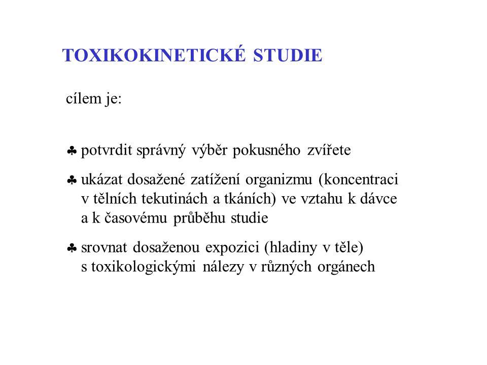 TOXIKOKINETICKÉ STUDIE cílem je:  potvrdit správný výběr pokusného zvířete  ukázat dosažené zatížení organizmu (koncentraci v tělních tekutinách a tkáních) ve vztahu k dávce a k časovému průběhu studie  srovnat dosaženou expozici (hladiny v těle) s toxikologickými nálezy v různých orgánech