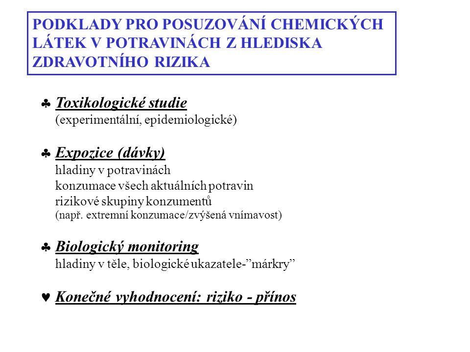 PODKLADY PRO POSUZOVÁNÍ CHEMICKÝCH LÁTEK V POTRAVINÁCH Z HLEDISKA ZDRAVOTNÍHO RIZIKA  Toxikologické studie (experimentální, epidemiologické)  Expozice (dávky) hladiny v potravinách konzumace všech aktuálních potravin rizikové skupiny konzumentů (např.