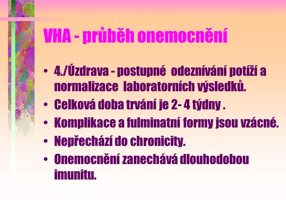 VHA - průběh onemocnění 4./Úzdrava - postupné odeznívání potíží a normalizace laboratorních výsledků. Celková doba trvání je 2- 4 týdny. Komplikace a