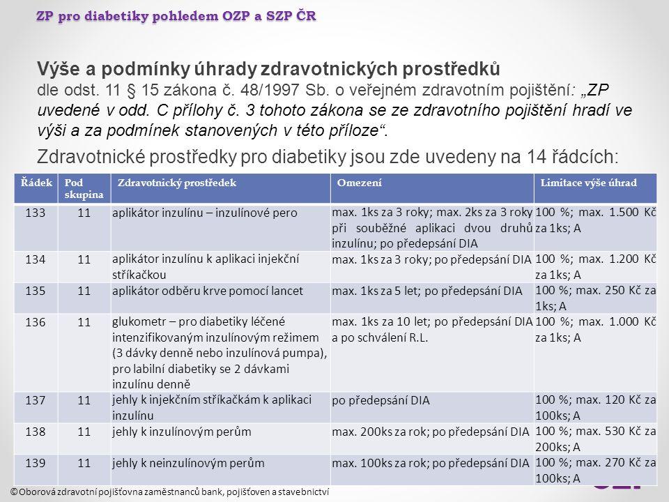 ZP pro diabetiky pohledem OZP a SZP ČR Výše a podmínky úhrady zdravotnických prostředků dle odst. 11 § 15 zákona č. 48/1997 Sb. o veřejném zdravotním