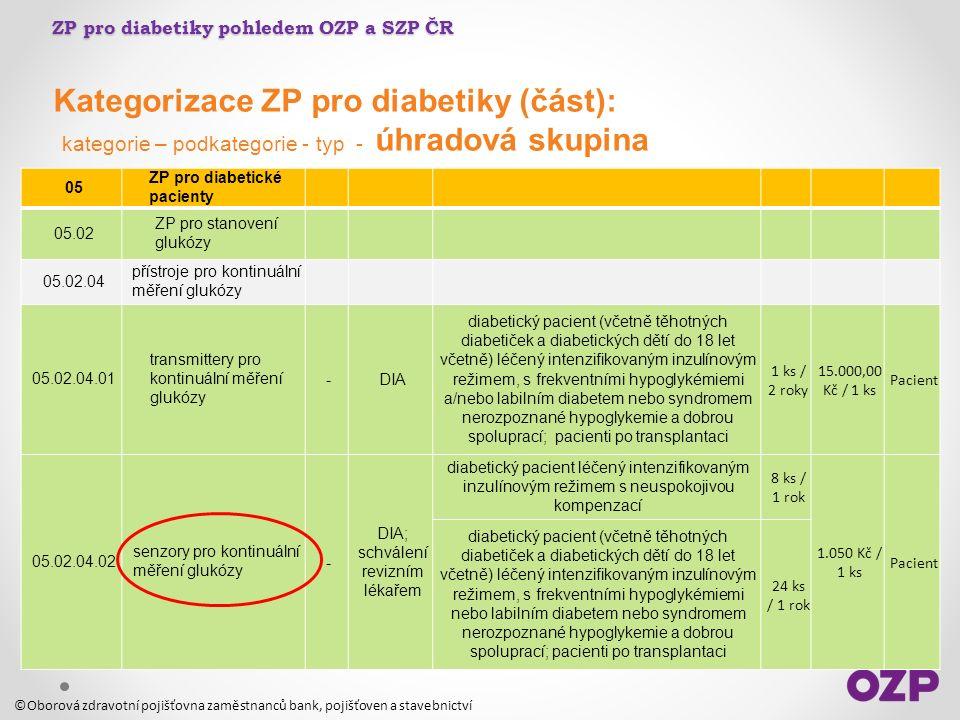ZP pro diabetiky pohledem OZP a SZP ČR Kategorizace ZP pro diabetiky (část): kategorie – podkategorie - typ - úhradová skupina ©Oborová zdravotní poji