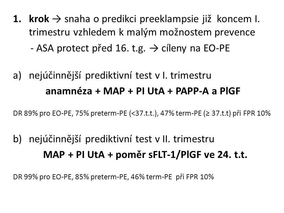 1.krok → snaha o predikci preeklampsie již koncem I.