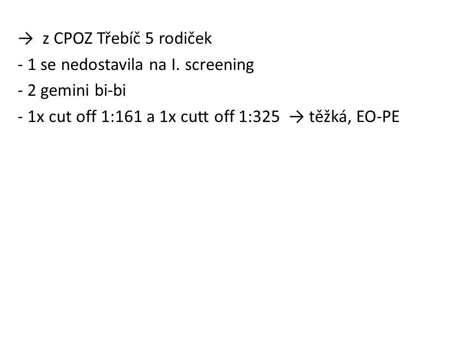 → z CPOZ Třebíč 5 rodiček - 1 se nedostavila na I.