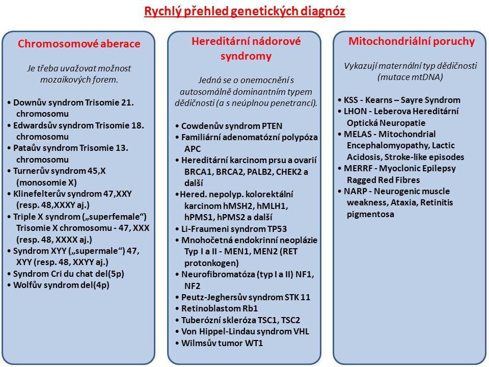 Rychlý přehled genetických diagnóz Chromosomové aberace Je třeba uvažovat možnost mozaikových forem. Downův syndrom Trisomie 21. chromosomu Edwardsův